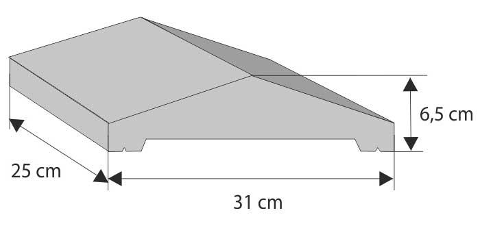 Daszek podmurówkowy