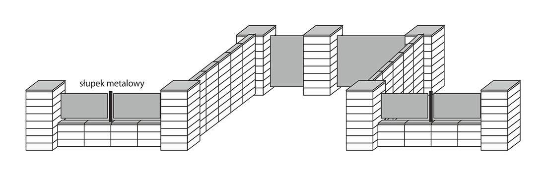 Słupki szerokie, podmurówka zawężona + mur pełny