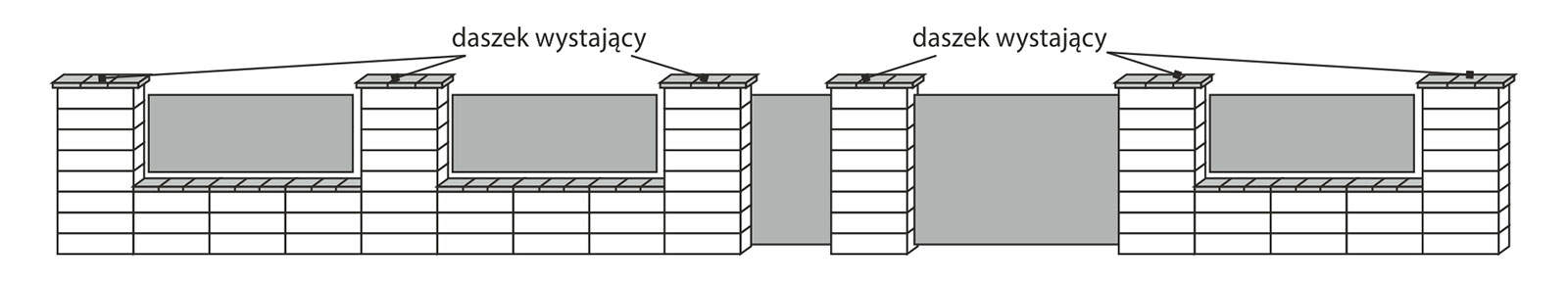 Słupki w szerokości podmurówki